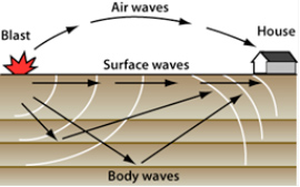 wave_types